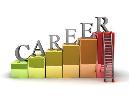 HR Careers